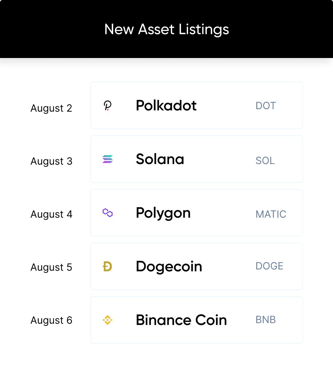 New Asset Listings: DOT, SOL, MATIC, DOGE, BNB